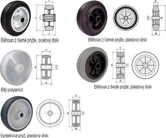 Replacement Castor Wheels